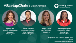A graphic of the #StartupChats experts names and photos