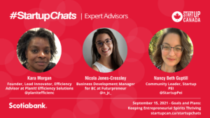 #StartupChats Experts and their photos for chat on September 15